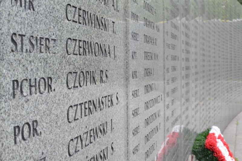 Lista nazwisk poległych lotników służących w PSP na Zachodzie
